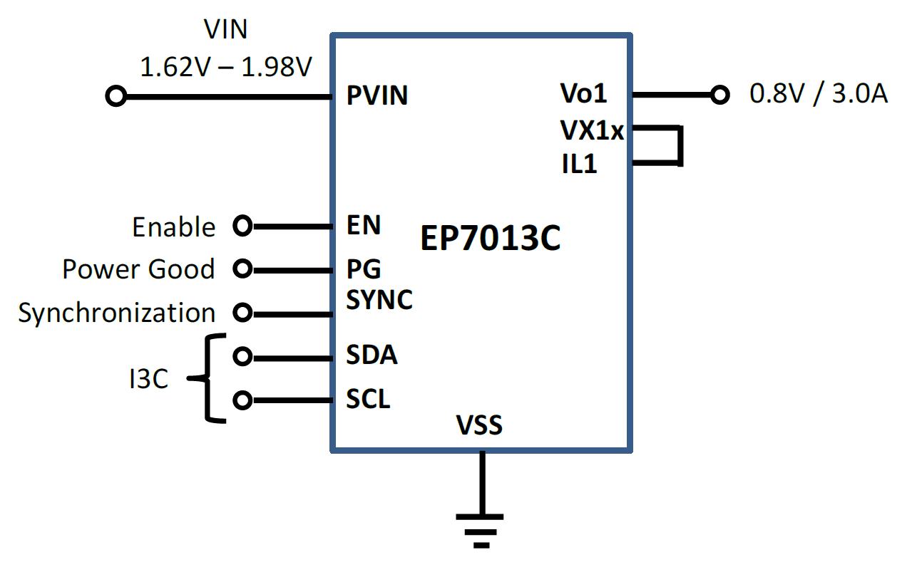 EPC7013